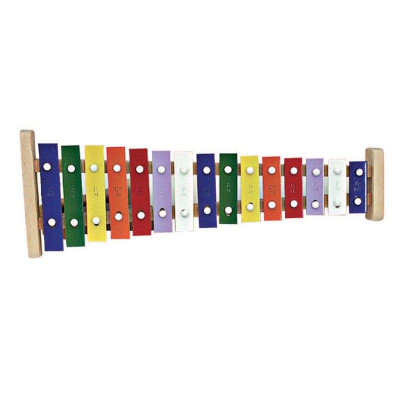 Liste anniversaire pour wolrad ookoodoo for Construction xylophone bois